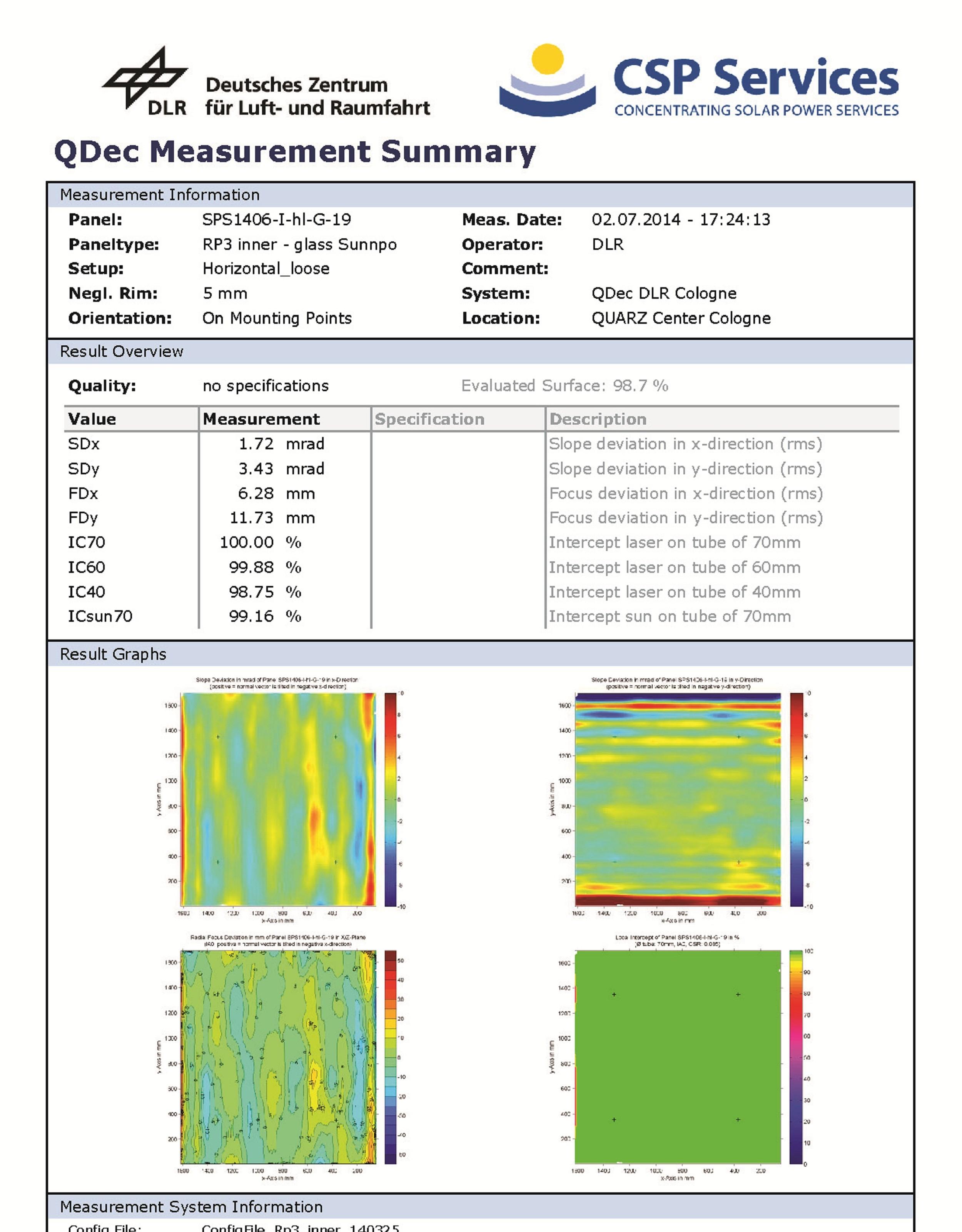 DLR 测试报告--RP3内片